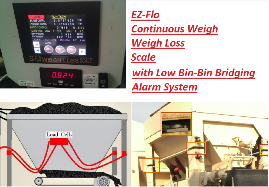 Ez-Flo Weigh Loss Scale Controller